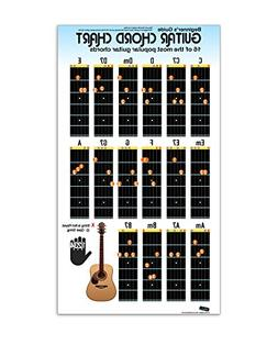 Guitar Chord Chart Poster for Beginners. 16 Popular Chords G