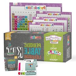 Kids Periodic Table Learning Kit - Includes 4 Posters 22x17