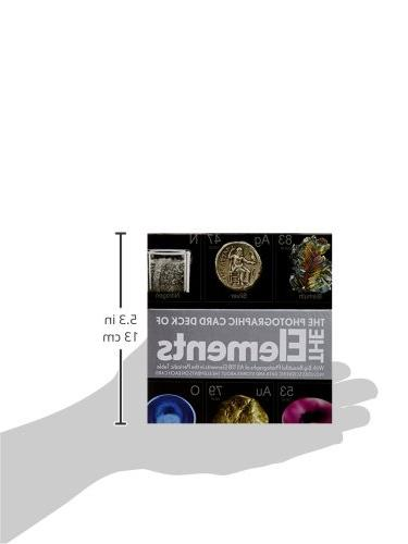Photographic Card Beautiful of All 118 the Periodic
