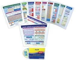 NewPath Learning 10 Piece Math Facts Visual Learning Guides