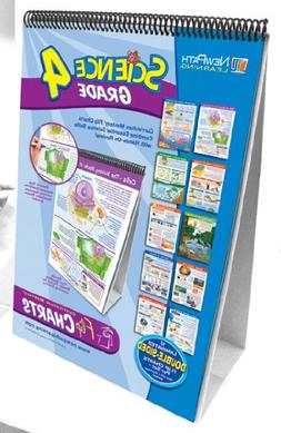 New Path Learning SCIENCE FLIP CHART SET GR 4