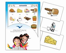 Tarjetas de vocabulario - Food and Drinks Flashcards in Span