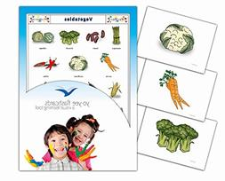 Vegetables and Health Food Flashcards - English Vocabulary C