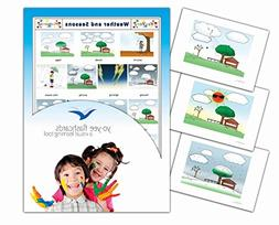 Weather, Seasons and Time of the Year Flash Cards for Langua